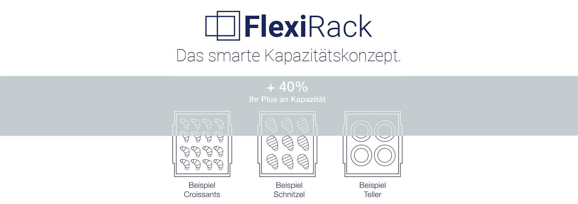 FlexiRack MKN