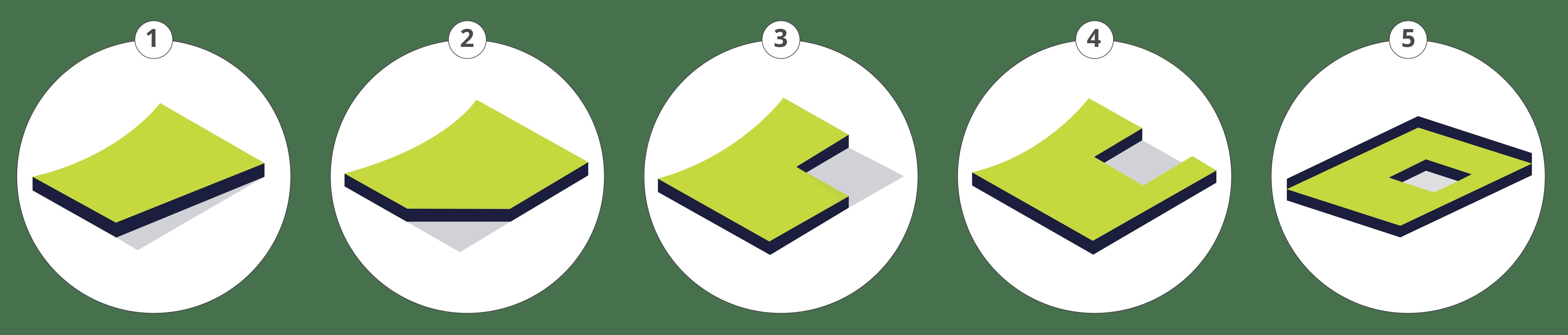 Millimetergenaue Verarbeitung der Edelstahlplatten / Edelstahlmöbel