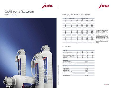 jura Claris Wasser-Filter-Information