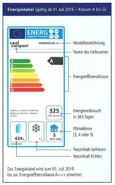 Energieeffizienzklasse am Beispiel Cool Compact