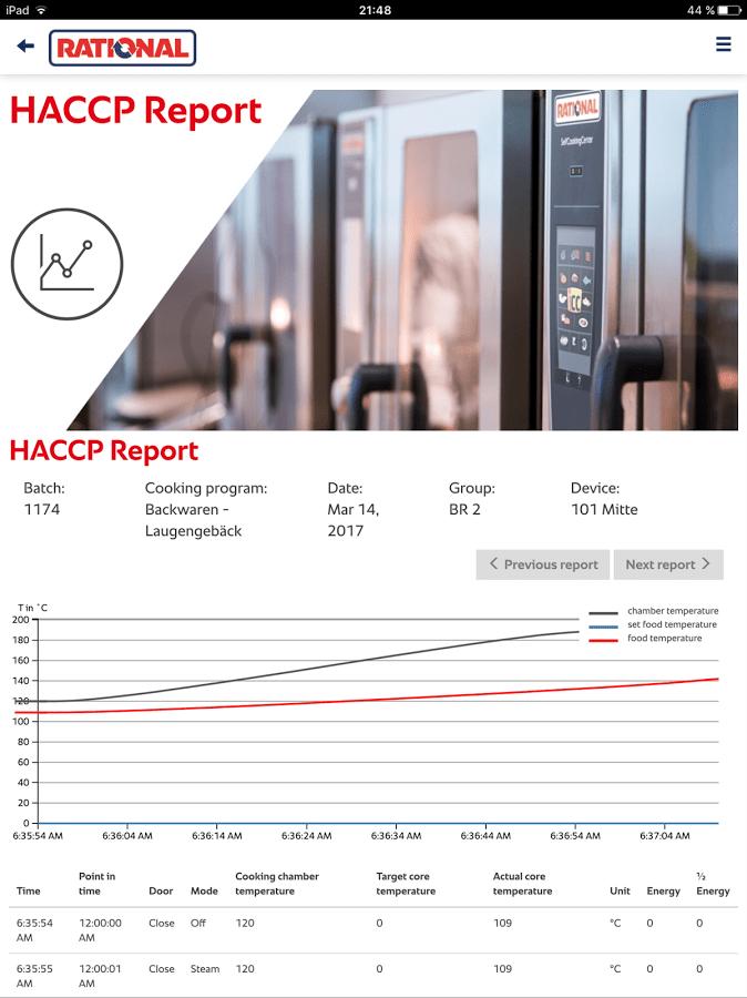 HACCP-Daten lassen sich schnell auslesen